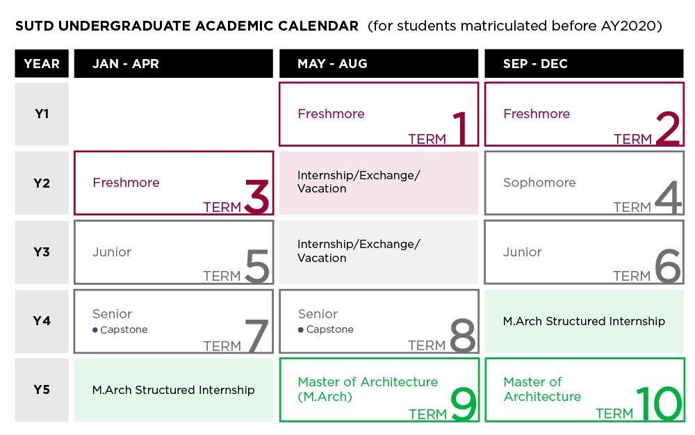 Utdallas Summer 2021 Calendar   Printable March